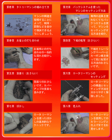 How To Tattoo中級・応用編